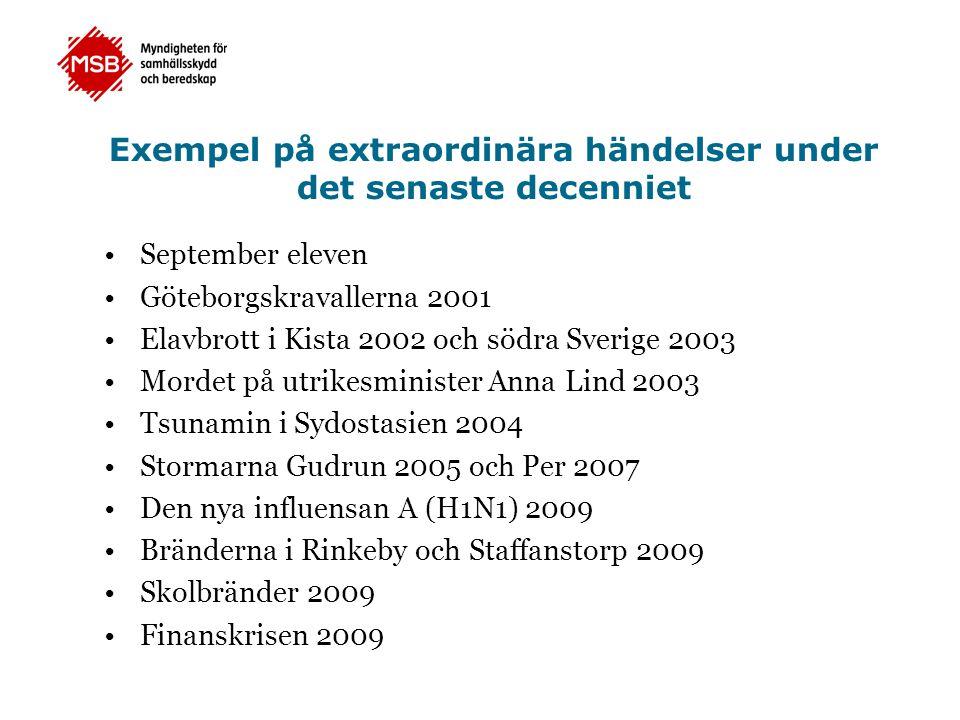 Exempel på extraordinära händelser under det senaste decenniet •September eleven •Göteborgskravallerna 2001 •Elavbrott i Kista 2002 och södra Sverige