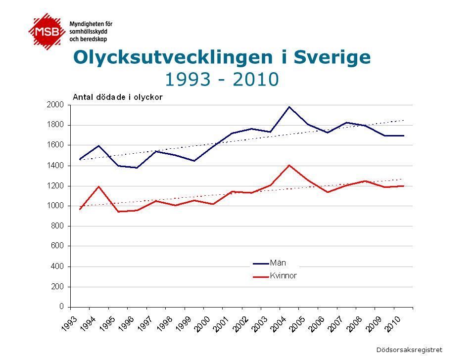 Olycksutvecklingen i Sverige 1993 - 2010 Dödsorsaksregistret