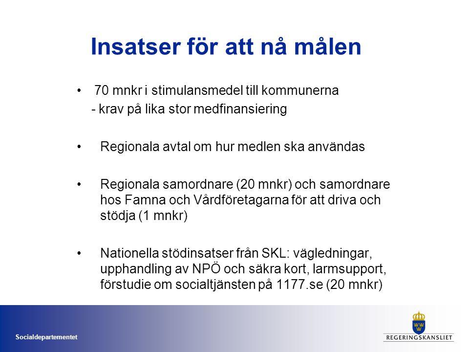 Socialdepartementet Insatser för att nå målen •70 mnkr i stimulansmedel till kommunerna - krav på lika stor medfinansiering •Regionala avtal om hur me