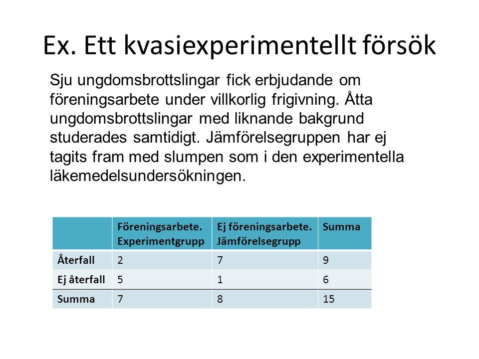 Ex. Ett kvasiexperimentellt försök Sju ungdomsbrottslingar fick erbjudande om föreningsarbete under villkorlig frigivning. Åtta ungdomsbrottslingar me