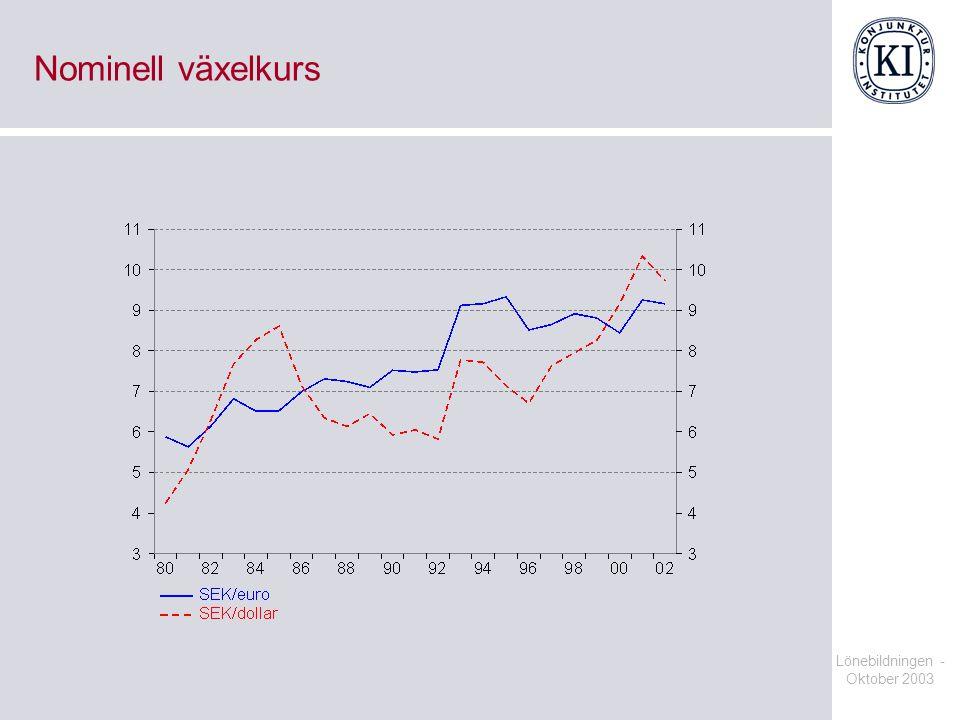 Lönebildningen - Oktober 2003 Nominell växelkurs