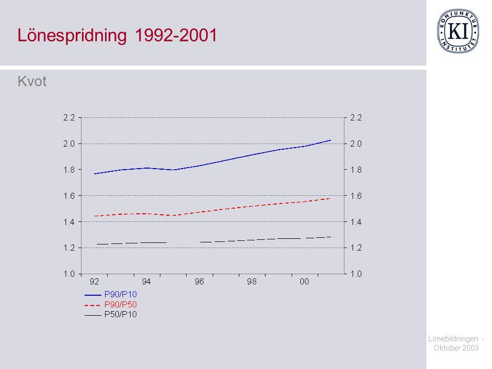 Lönebildningen - Oktober 2003 Lönespridning 1992-2001 Kvot