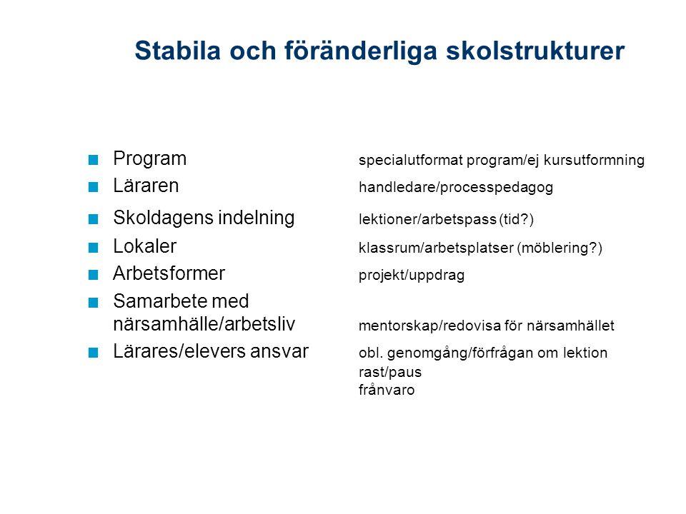 Program specialutformat program/ej kursutformning Läraren handledare/processpedagog Skoldagens indelning lektioner/arbetspass(tid?) Lokaler klassrum/a