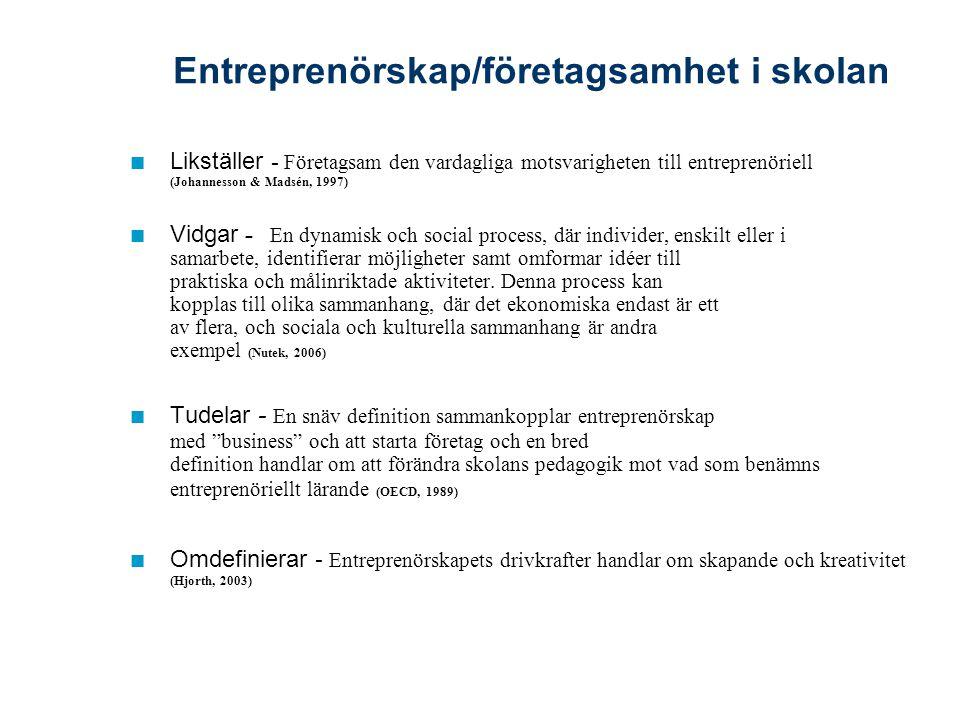 Likställer - Företagsam den vardagliga motsvarigheten till entreprenöriell (Johannesson & Madsén, 1997) Vidgar - En dynamisk och social process, där i