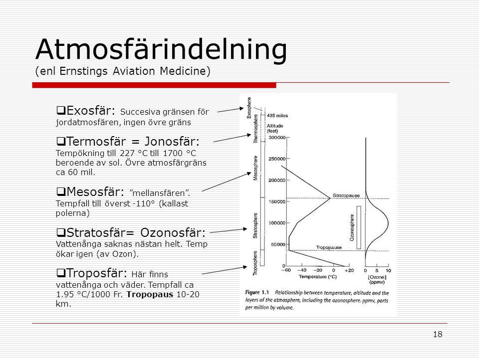 18 Atmosfärindelning (enl Ernstings Aviation Medicine)  Exosfär: Succesiva gränsen för jordatmosfären, ingen övre gräns  Termosfär = Jonosfär: Tempö