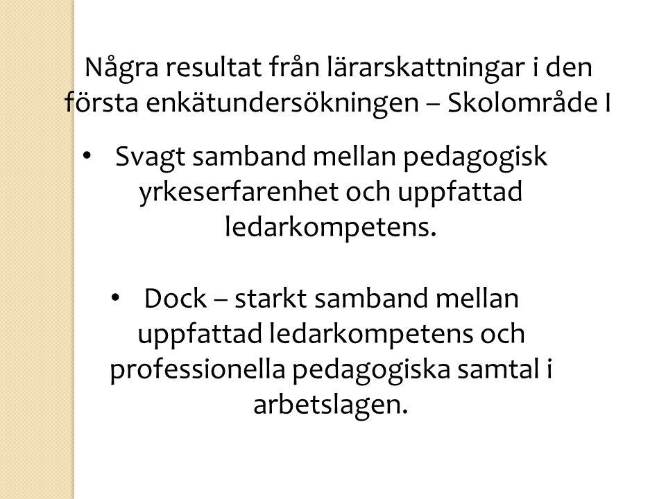 Några resultat från lärarskattningar i den första enkätundersökningen – Skolområde I • Svagt samband mellan pedagogisk yrkeserfarenhet och uppfattad ledarkompetens.