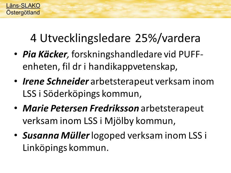 AKK-system • TSS – Tecken Som Stöd • GAKK – Grafisk AKK – Saker – Bilder – Symboler