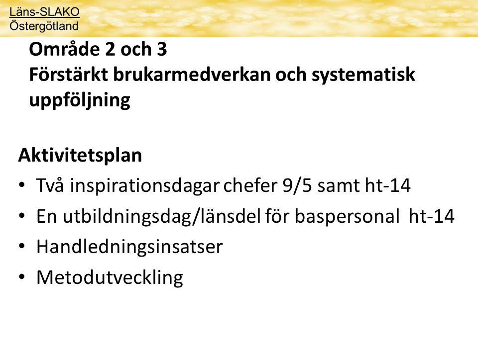 Område 1 Förstärkt delaktighet och inflytande för barn och unga med funktionsnedsättning Aktivitetsplan • - Inspirationsdag tillsammans med SKL- satsningen B o U ht-14 • Kartläggning för att ta fram goda exempel