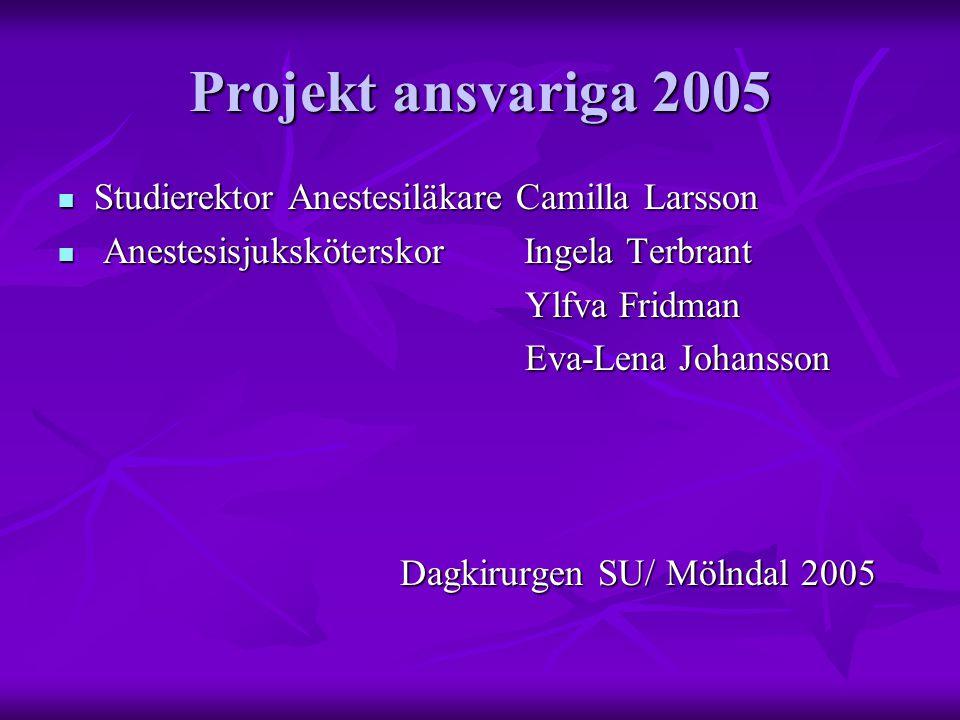 Projekt ansvariga 2005  Studierektor Anestesiläkare Camilla Larsson  Anestesisjuksköterskor Ingela Terbrant Ylfva Fridman Ylfva Fridman Eva-Lena Joh