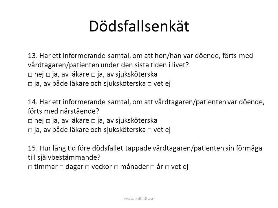 Dödsfallsenkät www.palliativ.se 13. Har ett informerande samtal, om att hon/han var döende, förts med vårdtagaren/patienten under den sista tiden i li