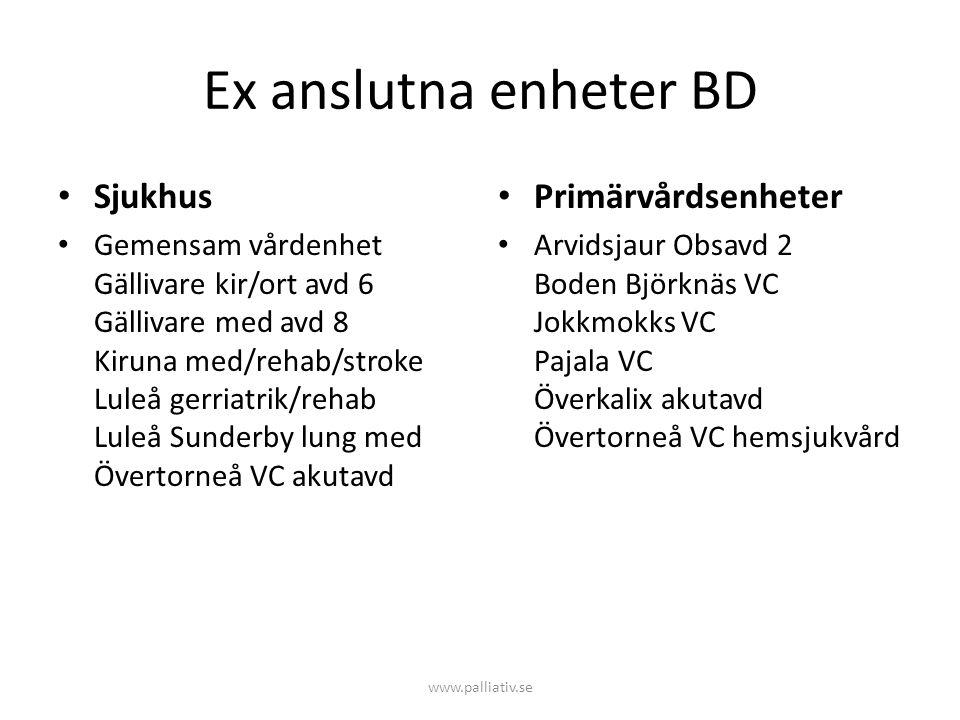 Ex anslutna enheter BD • Sjukhus • Gemensam vårdenhet Gällivare kir/ort avd 6 Gällivare med avd 8 Kiruna med/rehab/stroke Luleå gerriatrik/rehab Luleå