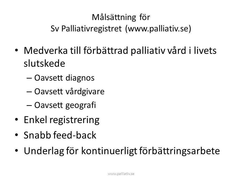 Målsättning för Sv Palliativregistret (www.palliativ.se) • Medverka till förbättrad palliativ vård i livets slutskede – Oavsett diagnos – Oavsett vård