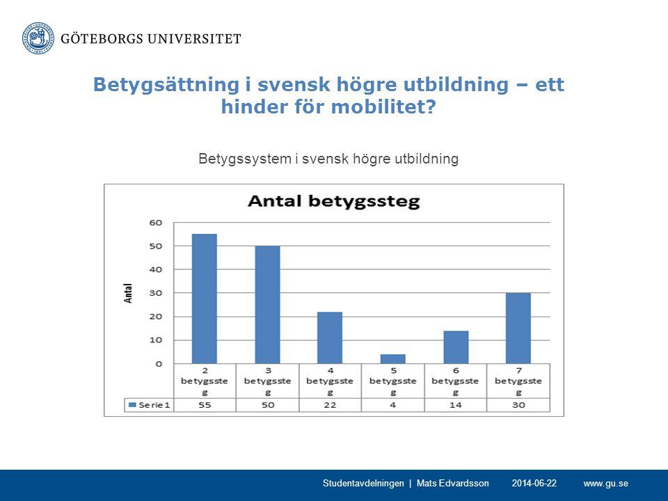 www.gu.se Betygsättning i svensk högre utbildning – ett hinder för mobilitet? Betygssystem i svensk högre utbildning 2014-06-22Studentavdelningen | Ma