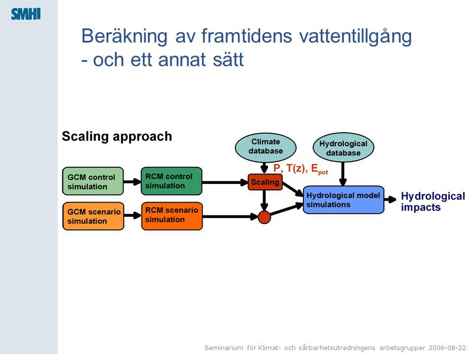 Seminarium för Klimat- och sårbarhetsutredningens arbetsgrupper 2006-08-22 Beräkning av framtidens vattentillgång - och ett annat sätt