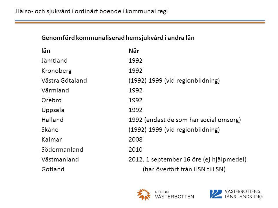 Hälso- och sjukvård i ordinärt boende i kommunal regi 3 Genomförd kommunaliserad hemsjukvård i andra län länNär Jämtland1992 Kronoberg1992 Västra Göta
