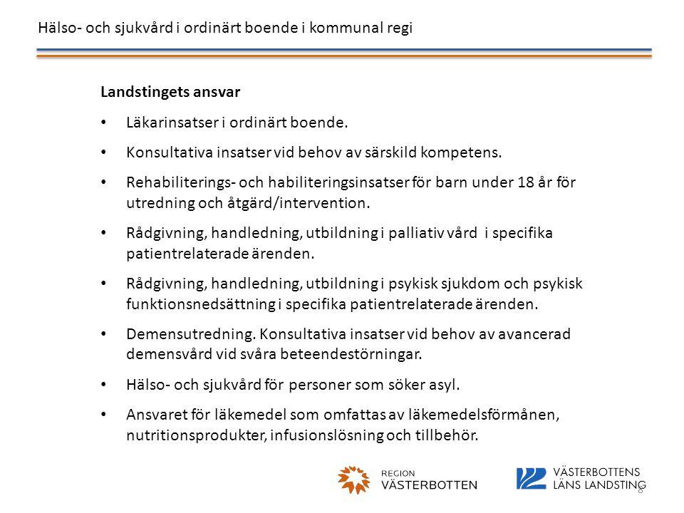 Hälso- och sjukvård i ordinärt boende i kommunal regi 8 Landstingets ansvar • Läkarinsatser i ordinärt boende. • Konsultativa insatser vid behov av sä