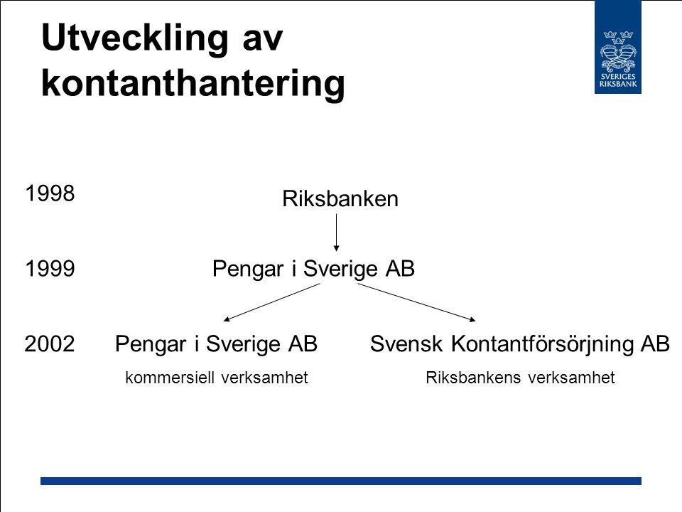 Utveckling av kontanthantering 1999 2002 1998 Riksbanken Pengar i Sverige AB kommersiell verksamhet Svensk Kontantförsörjning AB Riksbankens verksamhet