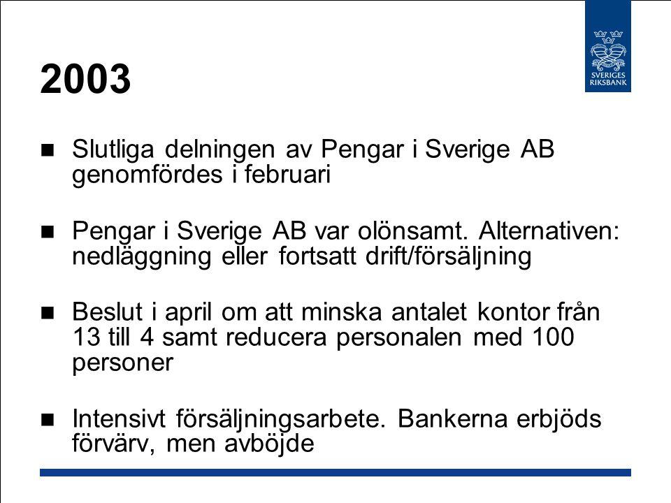 2003  Slutliga delningen av Pengar i Sverige AB genomfördes i februari  Pengar i Sverige AB var olönsamt.