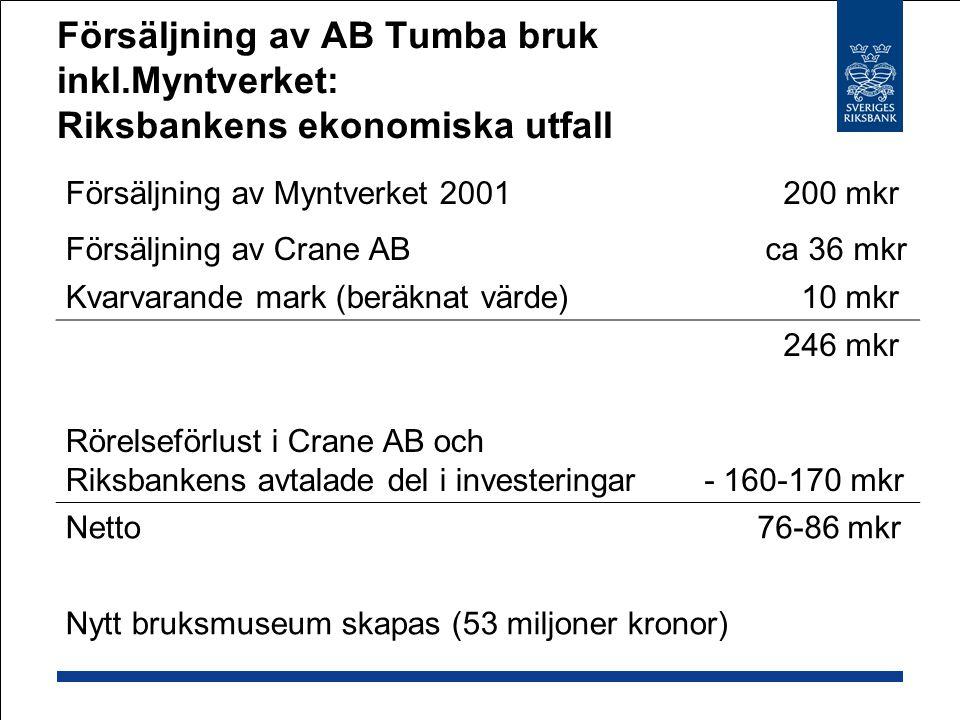 Försäljning av AB Tumba bruk inkl.Myntverket: Riksbankens ekonomiska utfall Försäljning av Myntverket 2001 200 mkr Försäljning av Crane AB ca 36 mkr Kvarvarande mark (beräknat värde) 10 mkr 246 mkr Rörelseförlust i Crane AB och Riksbankens avtalade del i investeringar - 160-170 mkr Netto 76-86 mkr Nytt bruksmuseum skapas (53 miljoner kronor)