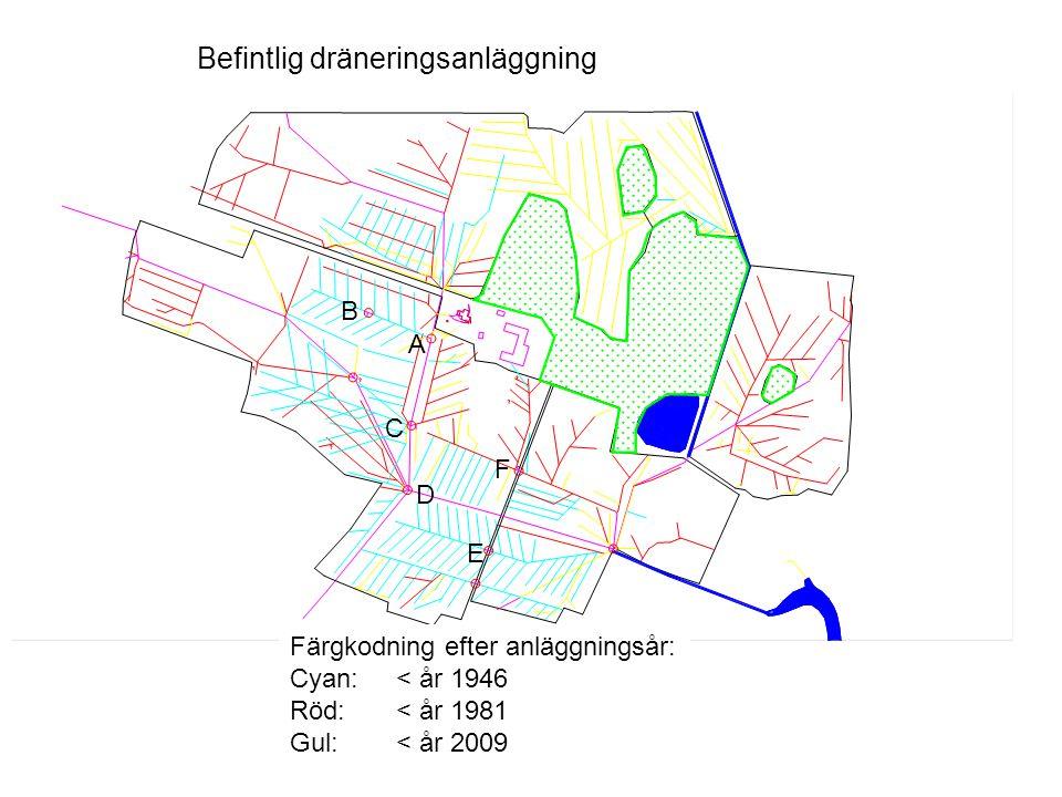 Befintlig dräneringsanläggning Färgkodning efter anläggningsår: Cyan:< år 1946 Röd:< år 1981 Gul:< år 2009 A B C D E F
