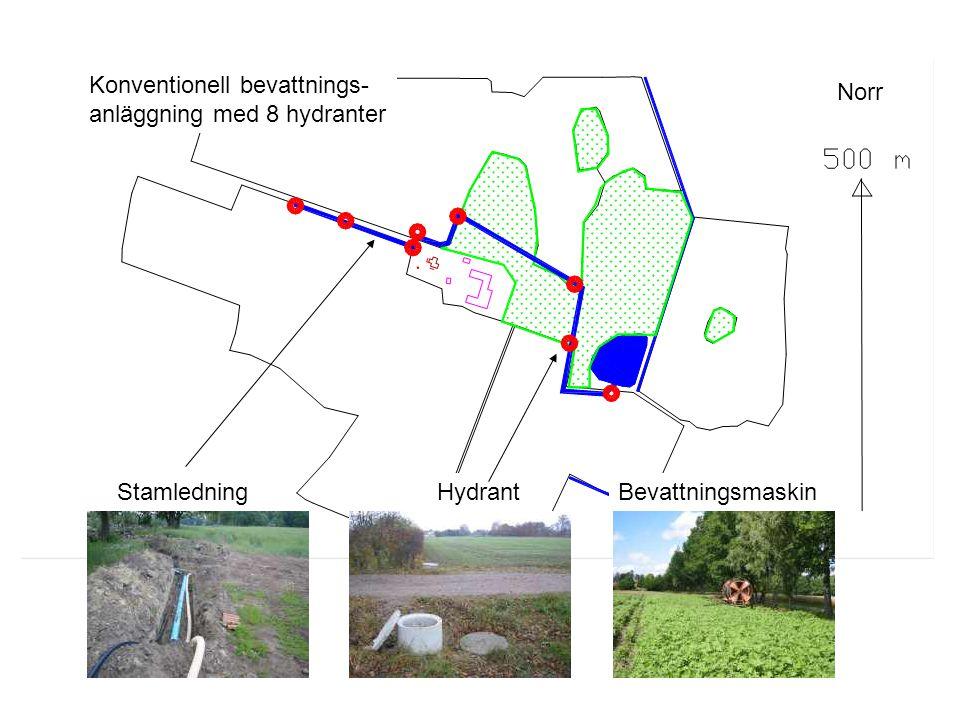 Dämning ca. 50 cm över Östersjöns nivå Inget utflöde av avrinningsvatten