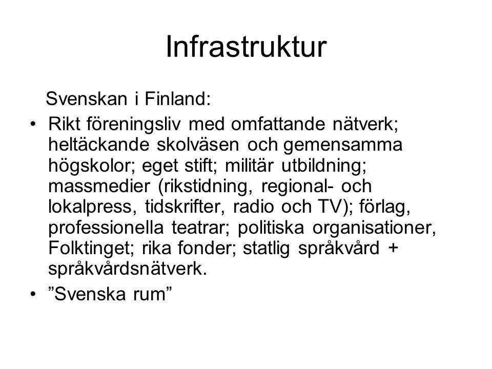 •Finskan i Sverige: •Sverigefinska föreningar + riksförbund; skolor (ej heltäckande); massmedier (ej heltäckande); finska församlingar.