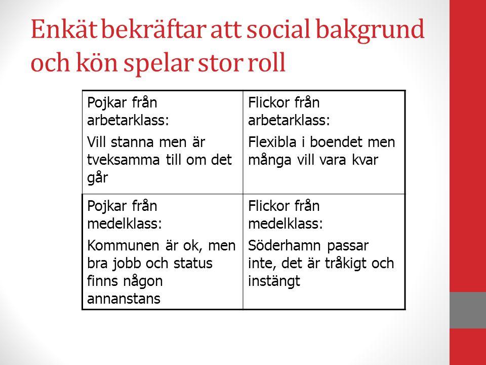 Fler tycker att Söderhamn är bra Andelen som tycker att Söderhamn är bra, när man är 5, 15, 25 och 35 år har ökat i varje alternativ.