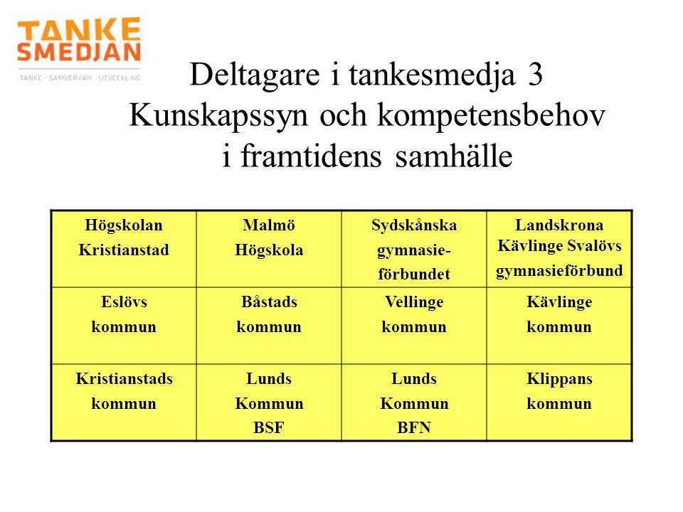 Deltagare i tankesmedja 3 Kunskapssyn och kompetensbehov i framtidens samhälle Högskolan Kristianstad Malmö Högskola Sydskånska gymnasie- förbundet La