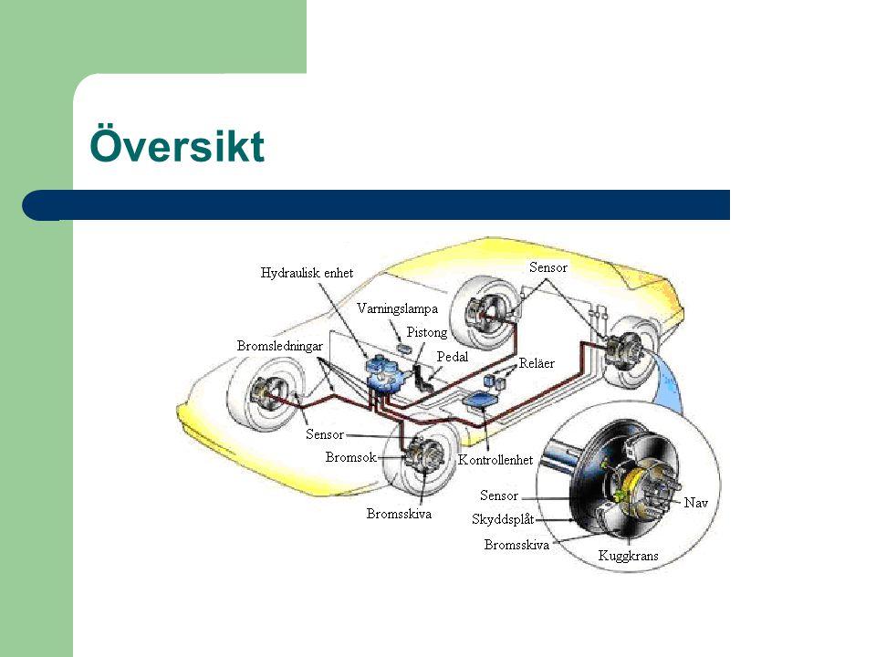 Funktion  Hindra hjulen från att börja glida  Friktionskoefficienten µ  Övervakar hjulens rotationshastighet