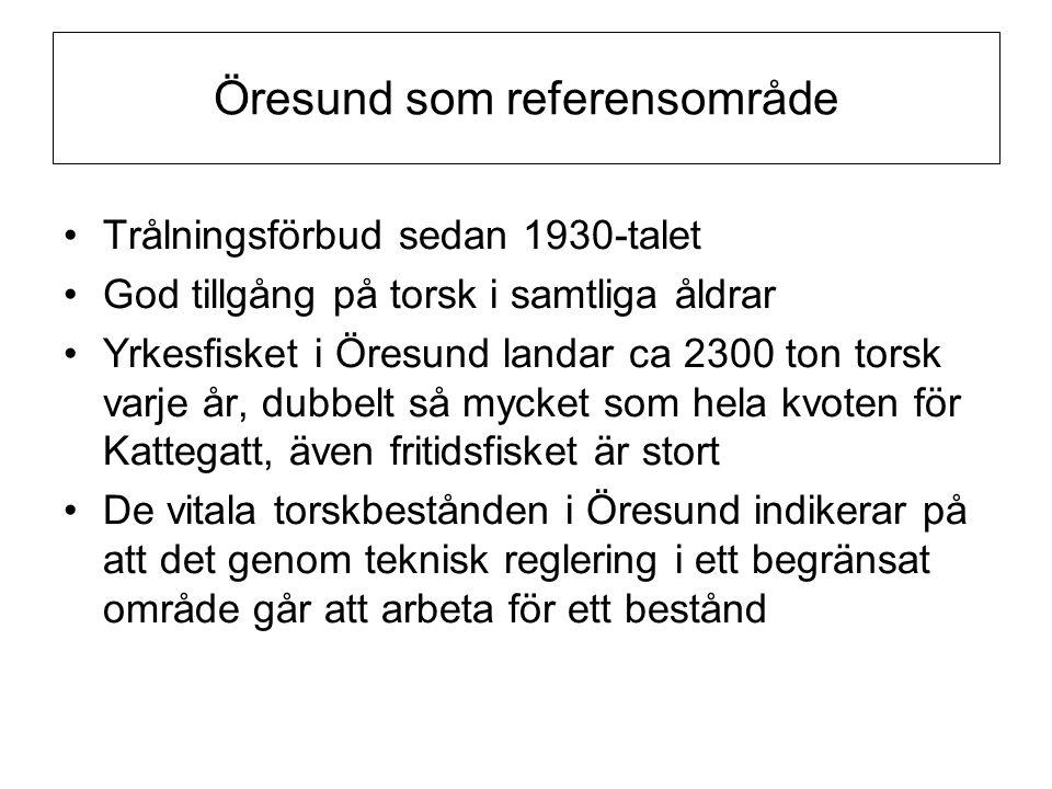 Öresund som referensområde •Trålningsförbud sedan 1930-talet •God tillgång på torsk i samtliga åldrar •Yrkesfisket i Öresund landar ca 2300 ton torsk