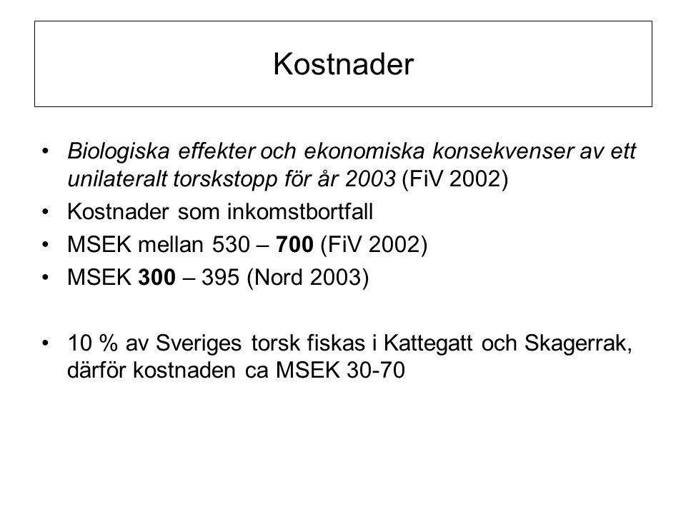 •Biologiska effekter och ekonomiska konsekvenser av ett unilateralt torskstopp för år 2003 (FiV 2002) •Kostnader som inkomstbortfall •MSEK mellan 530