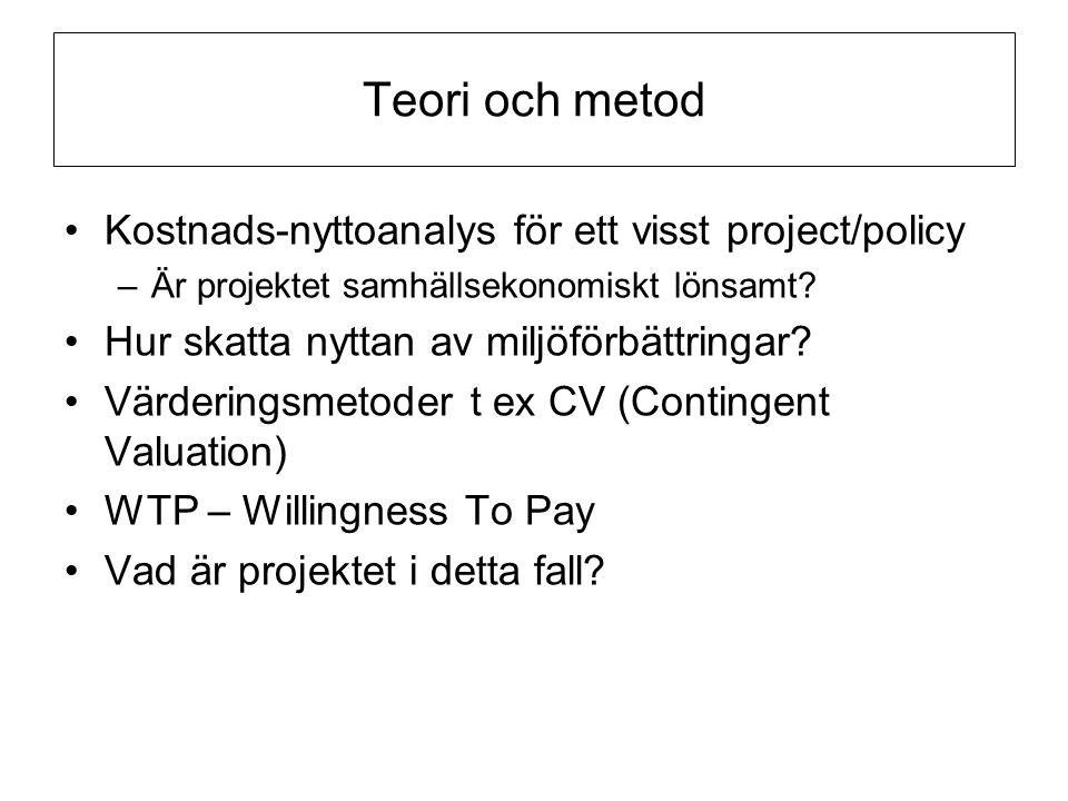Teori och metod •Kostnads-nyttoanalys för ett visst project/policy –Är projektet samhällsekonomiskt lönsamt? •Hur skatta nyttan av miljöförbättringar?