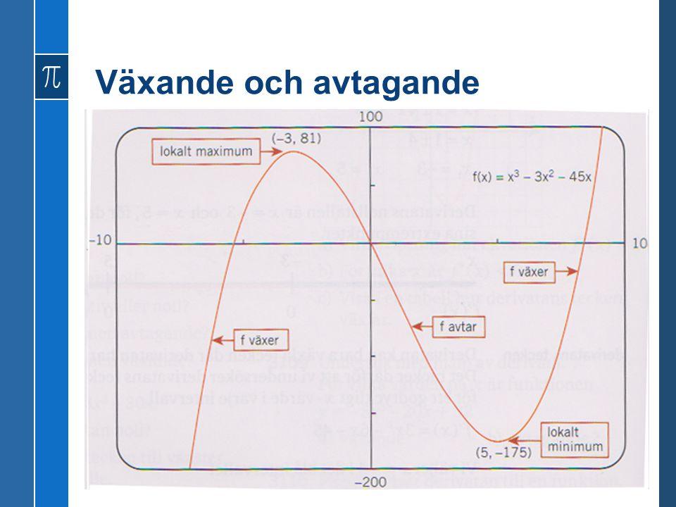 Exempeluppgift Bestäm det största och det minsta värdet som antar i intervallet 3.