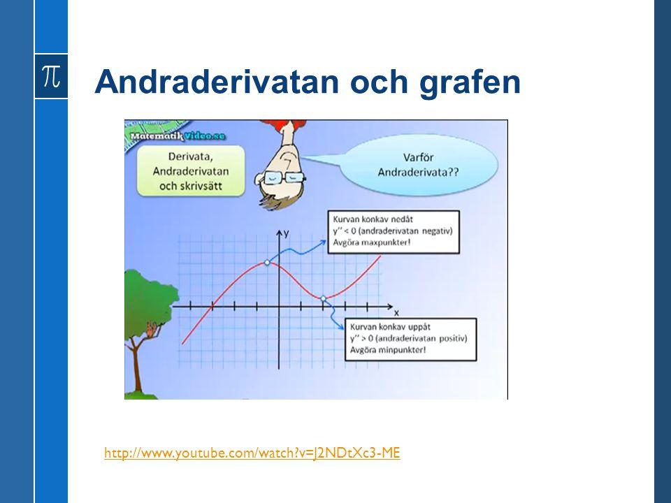 Andraderivatan och grafen http://www.youtube.com/watch?v=J2NDtXc3-ME
