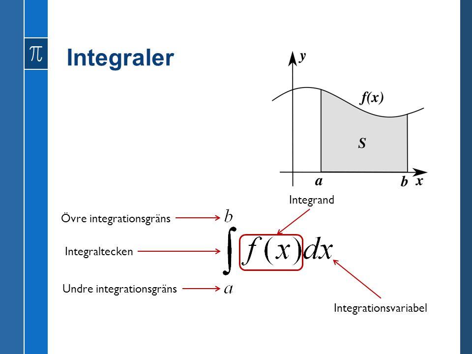 Övre integrationsgräns Undre integrationsgräns Integraltecken Integrand Integrationsvariabel