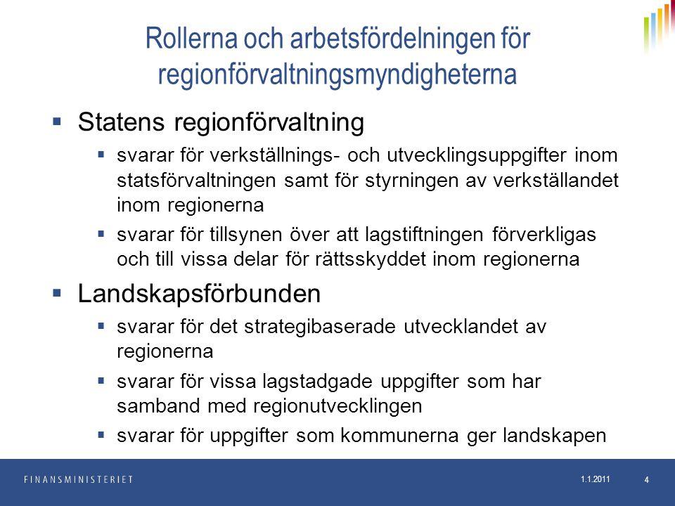 1.1.2011 4 Rollerna och arbetsfördelningen för regionförvaltningsmyndigheterna  Statens regionförvaltning  svarar för verkställnings- och utveckling