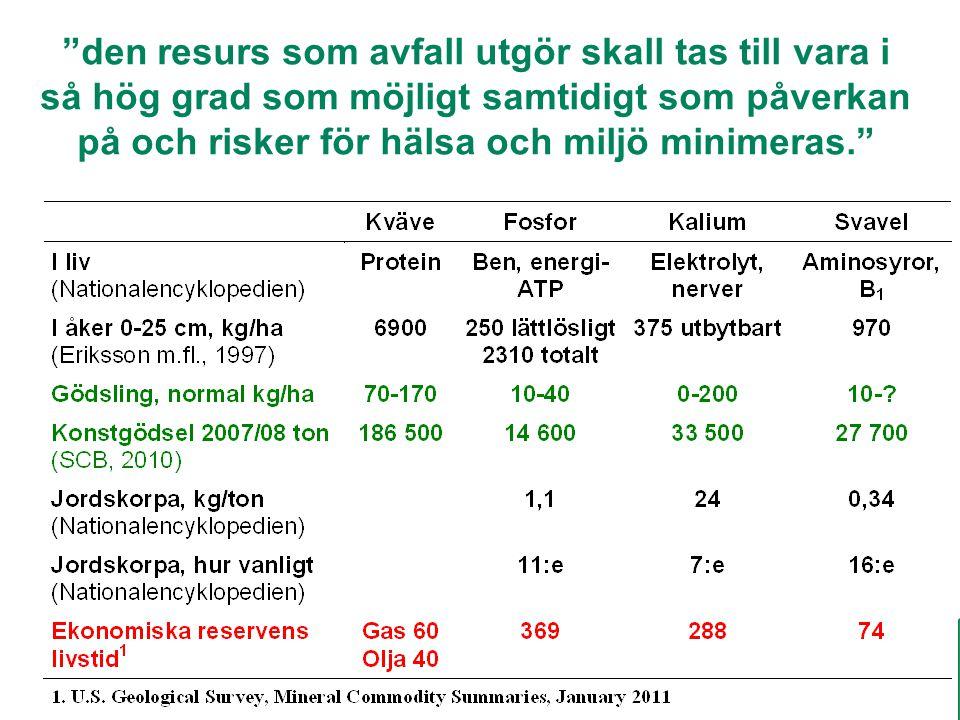 """Sveriges lantbruksuniversitet Institutionen för energi och teknik, kretsloppsteknik. http://kt-et.slu.se """"den resurs som avfall utgör skall tas till v"""