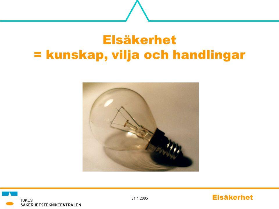 TUKES SÄKERHETSTEKNIKCENTRALEN 31.1.2005 Elsäkerhet Elsäkerhet = kunskap, vilja och handlingar