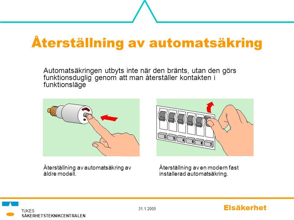 TUKES SÄKERHETSTEKNIKCENTRALEN 31.1.2005 Elsäkerhet Återställning av automatsäkring Automatsäkringen utbyts inte när den bränts, utan den görs funktio