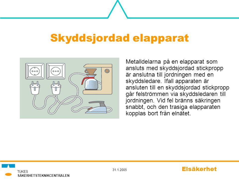 TUKES SÄKERHETSTEKNIKCENTRALEN 31.1.2005 Elsäkerhet Skyddsjordad elapparat Metalldelarna på en elapparat som ansluts med skyddsjordad stickpropp är an