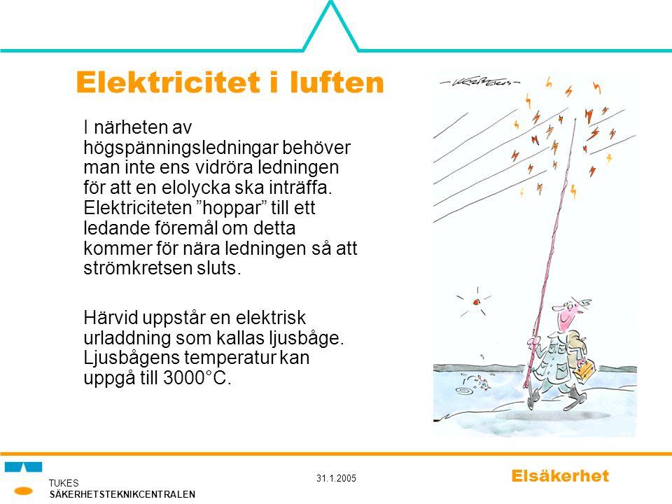 TUKES SÄKERHETSTEKNIKCENTRALEN 31.1.2005 Elsäkerhet Elektricitet i luften I närheten av högspänningsledningar behöver man inte ens vidröra ledningen f