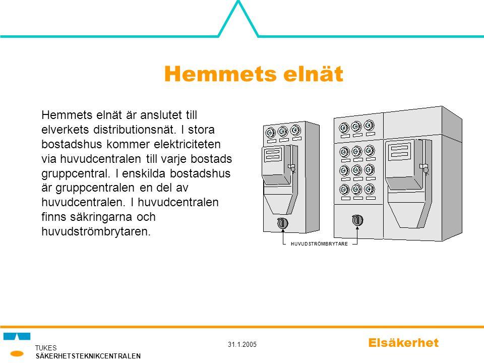 TUKES SÄKERHETSTEKNIKCENTRALEN 31.1.2005 Elsäkerhet Hemmets elnät Hemmets elnät är anslutet till elverkets distributionsnät. I stora bostadshus kommer