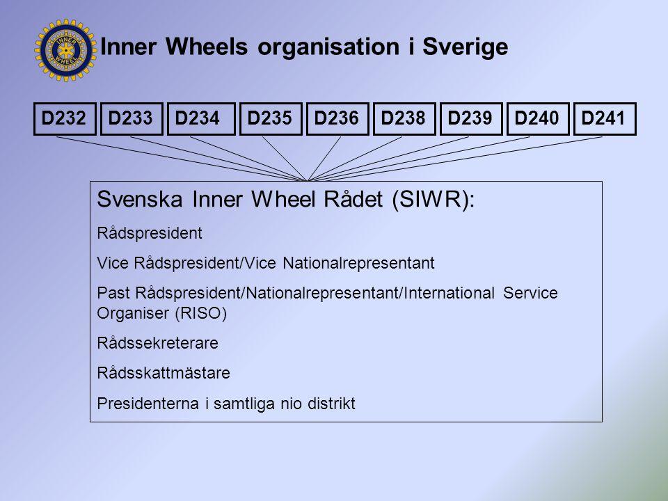 Inner Wheels organisation i Sverige D233D232D234D235D236D238D239D240D241 Svenska Inner Wheel Rådet (SIWR): Rådspresident Vice Rådspresident/Vice Natio
