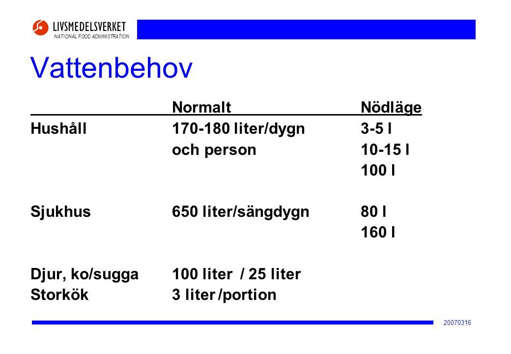 NATIONAL FOOD ADMINISTRATION 20070316 Vattenbehov NormaltNödläge Hushåll170-180 liter/dygn3-5 l och person10-15 l 100 l Sjukhus650 liter/sängdygn80 l