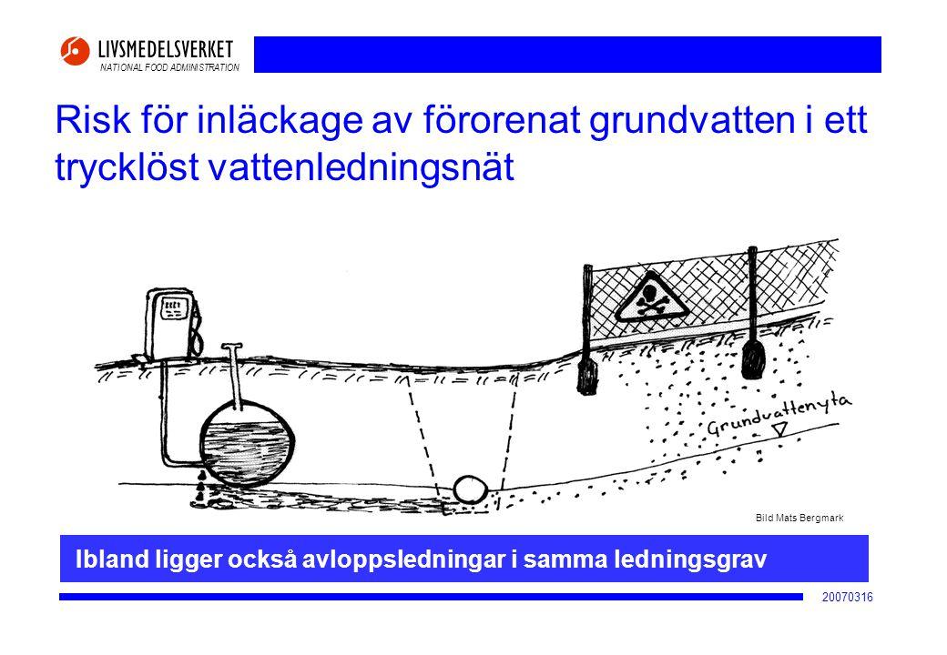 NATIONAL FOOD ADMINISTRATION 20070316 Risk för inläckage av förorenat grundvatten i ett trycklöst vattenledningsnät Bild Mats Bergmark Ibland ligger o