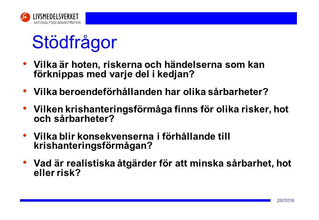 NATIONAL FOOD ADMINISTRATION 20070316 Stödfrågor • Vilka är hoten, riskerna och händelserna som kan förknippas med varje del i kedjan? • Vilka beroend