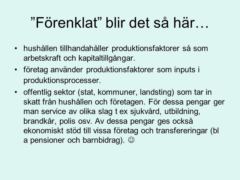 Framtiden… •Sverige kommer att ha en allt äldre befolkning som kommer att behöva vård och omsorg.
