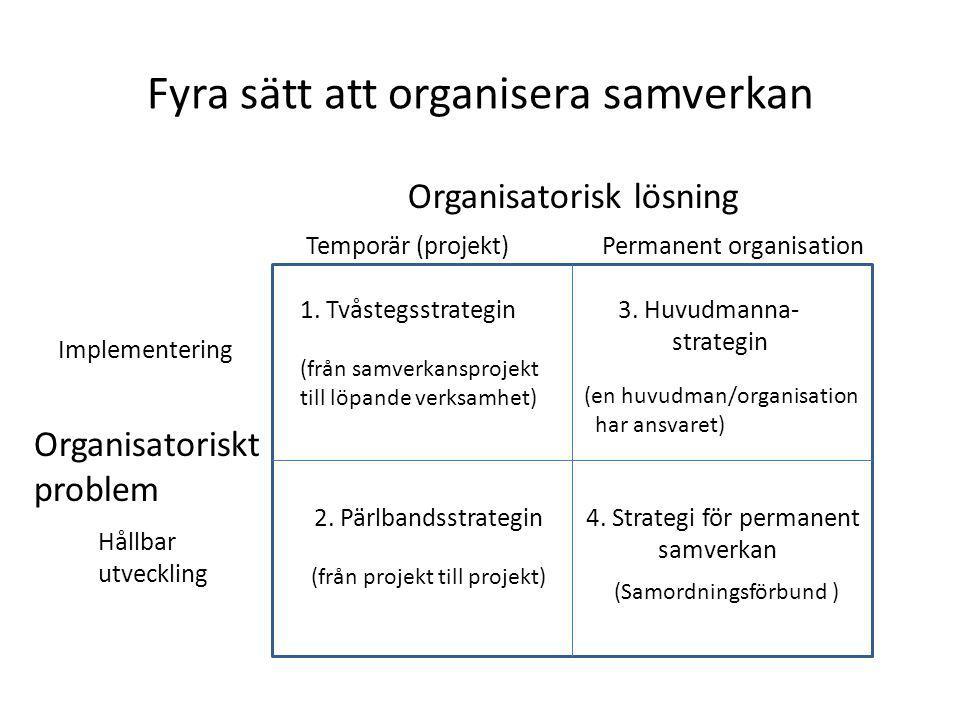 Organisatoriskt problem Organisatorisk lösning Temporär (projekt) Hållbar utveckling Permanent organisation Implementering 2.