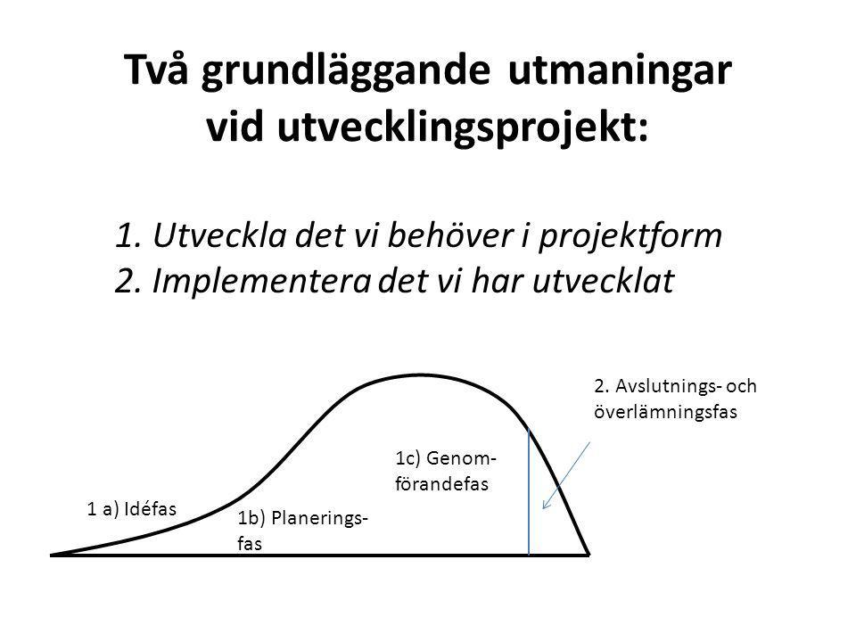 Två grundläggande utmaningar vid utvecklingsprojekt: 1.