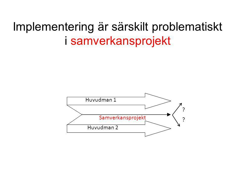 Implementering är särskilt problematiskt i samverkansprojekt Huvudman 1 Huvudman 2 Samverkansprojekt .